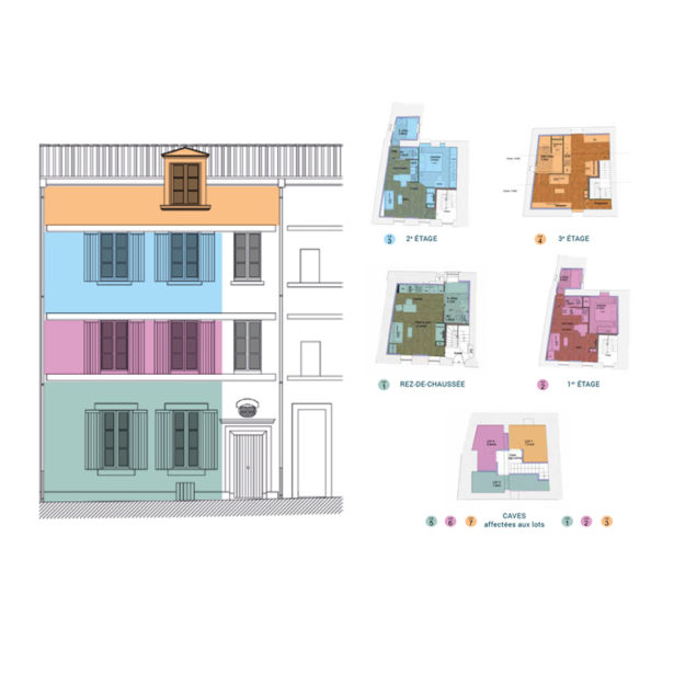projet-renovation-immeuble-4-appartements-rue-d-orbigny